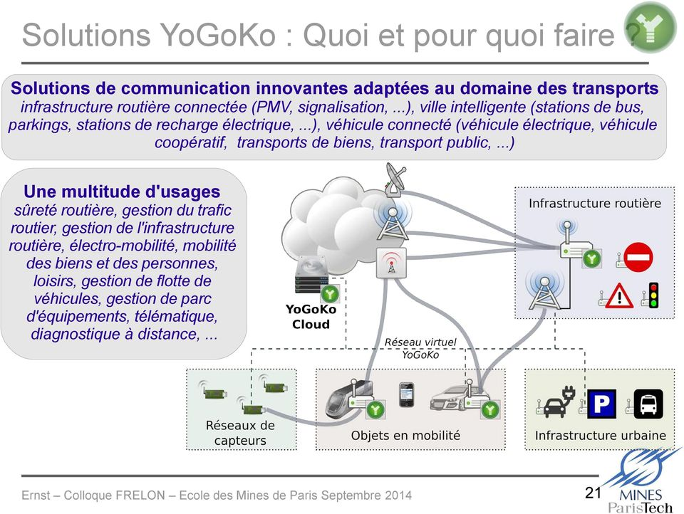 ..), ville intelligente (stations de bus, parkings, stations de recharge électrique,.