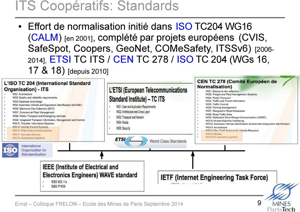 SafeSpot, Coopers, GeoNet, COMeSafety, ITSSv6) [20062014], ETSI TC
