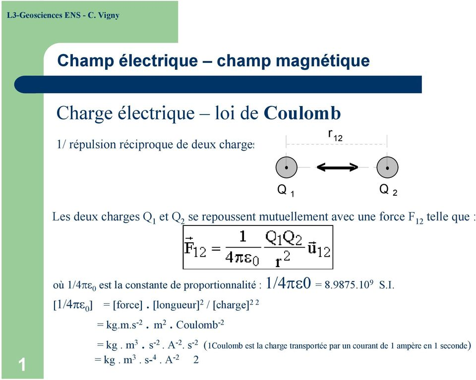 proportionnalité : 1/4πε0 = 8.9875.10 9 S.I. [1/4πε 0 ] = [force]. [longueur] 2 / [charge] 2 2 = kg.m.s -2. m 2.