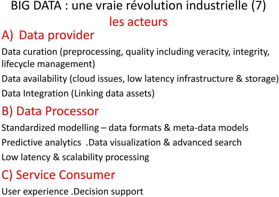 Data Integration (Linking data assets) B) Data Processor Standardized modelling data formats & meta-data models Predictive