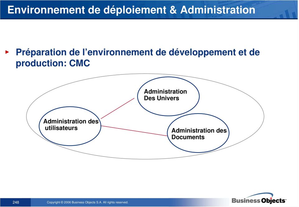 de production: CMC Administration Des Univers