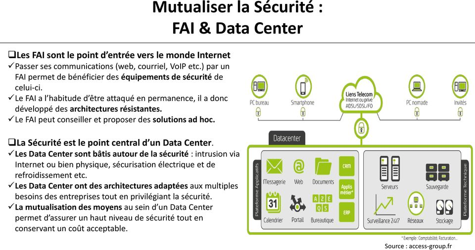 Mutualiser la Sécurité : FAI & Data Center La Sécurité est le point central d un Data Center.