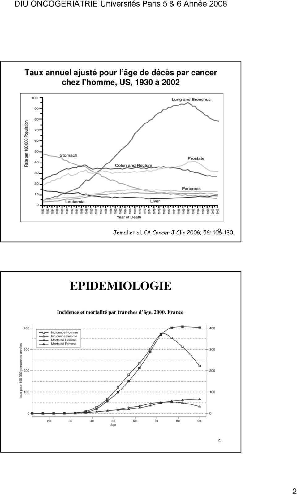 CA Cancer J Clin 2006; 56: 106-130.