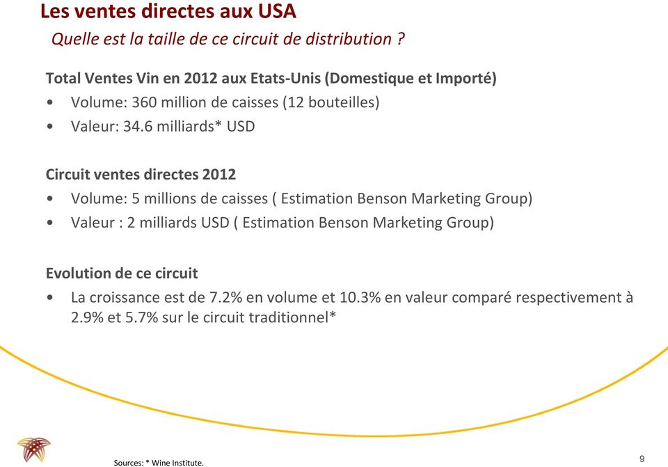 6 milliards* USD Circuit ventes directes 2012 Volume: 5 millions de caisses ( Estimation Benson Marketing Group) Valeur : 2 milliards USD