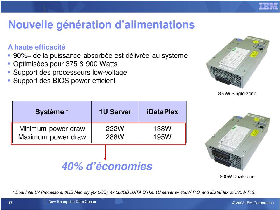 Server idataplex Minimum power draw Maximum power draw 222W 288W 138W 195W 40% d économies 900W Dual-zone * Dual Intel LV