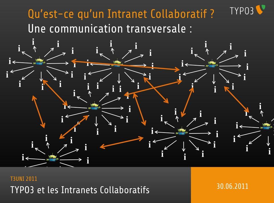 un Intranet Collaboratf?
