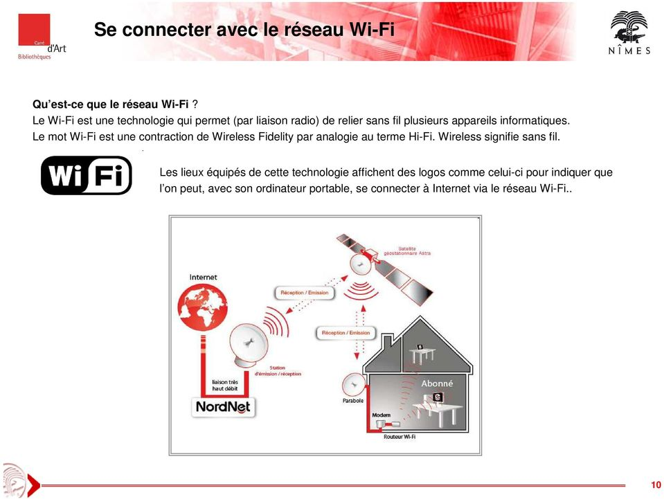 Le mot Wi-Fi est une contraction de Wireless Fidelity par analogie au terme Hi-Fi. Wireless signifie sans fil.