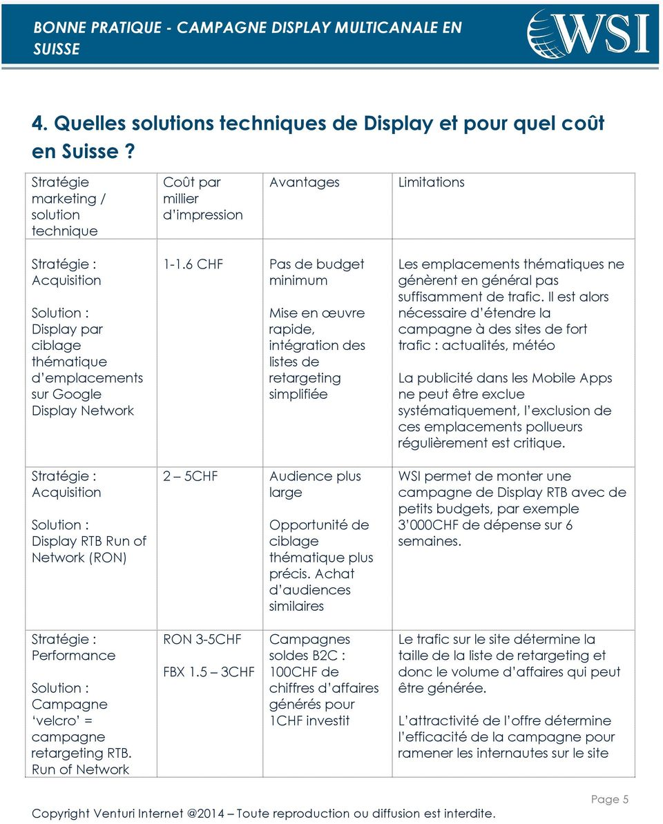 Network Stratégie : Acquisition Solution : Display RTB Run of Network (RON) 1-1.