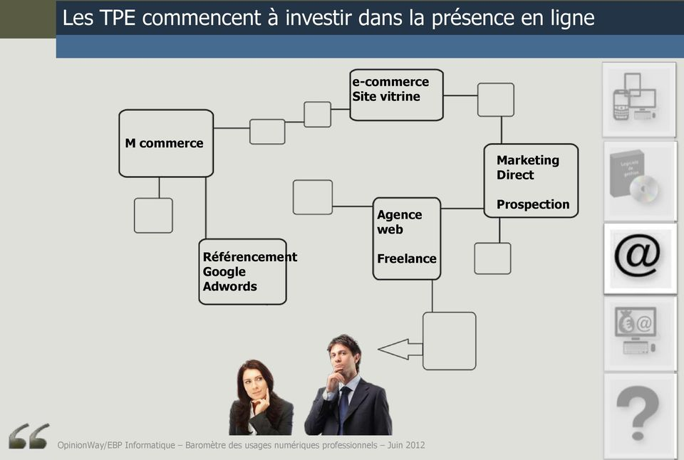 Prospection Référencement Google Adwords Freelance OpinionWay/EBP