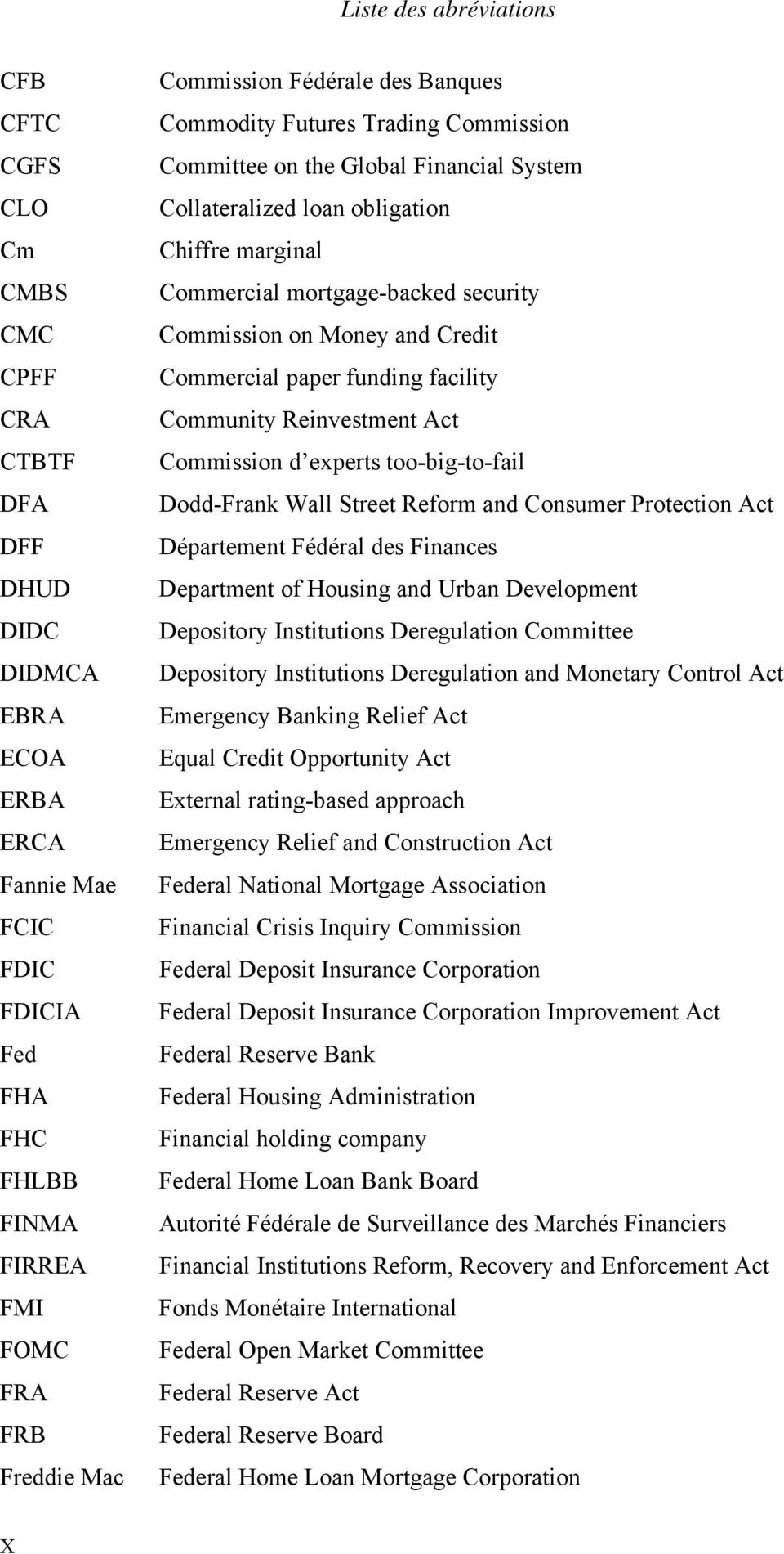 Commission on Money and Credit Commercial paper funding facility Community Reinvestment Act Commission d experts too-big-to-fail Dodd-Frank Wall Street Reform and Consumer Protection Act Département