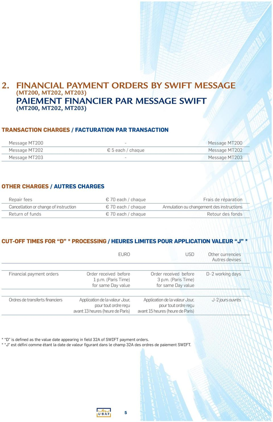 70 each / chaque Annulation ou changement des instructions Return of funds 70 each / chaque Retour des fonds CUT-OFF TIMES FOR D * PROCESSING / HEURES LIMITES POUR APPLICATION VALEUR J * EURO USD