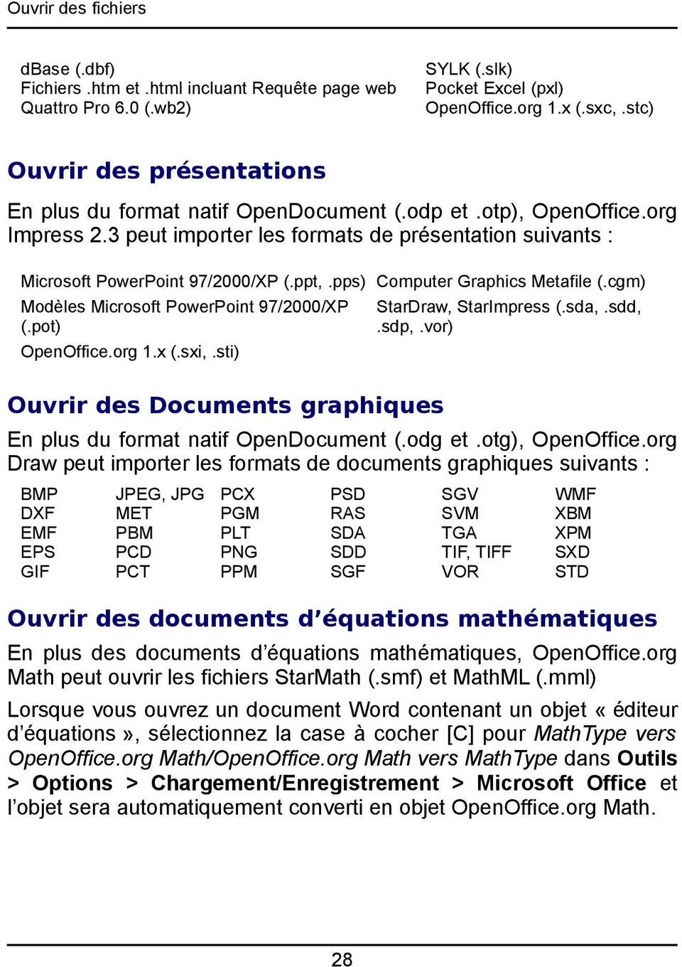 ppt,.pps) Computer Graphics Metafile (.cgm) Modèles Microsoft PowerPoint 97/2000/XP (.pot) OpenOffice.org 1.x (.sxi,.sti) Ouvrir des Documents graphiques StarDraw, StarImpress (.sda,.sdd,.sdp,.