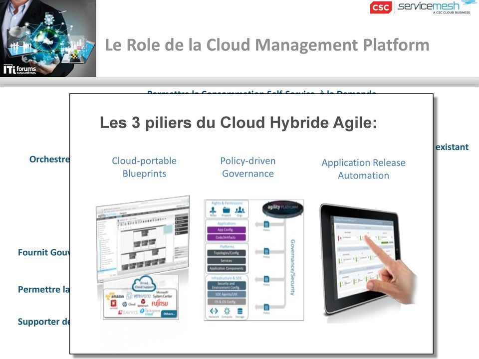 Policy-driven Governance Intégrer/Etendre Ecosystèmes IT existant Application Release Automation