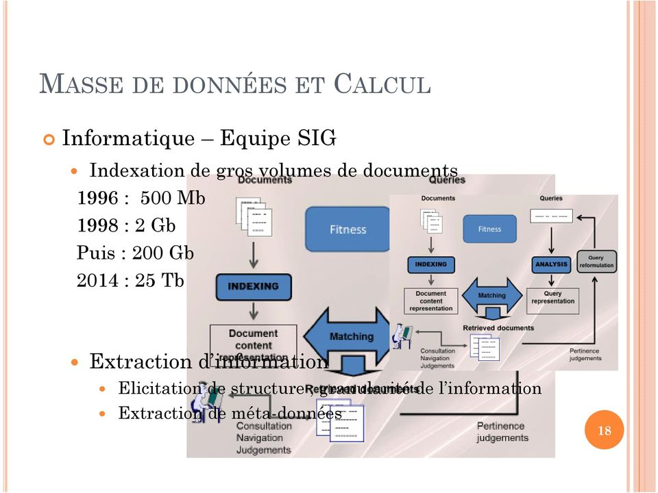 200 Gb 2014 : 25 Tb Extraction d information Elicitation de