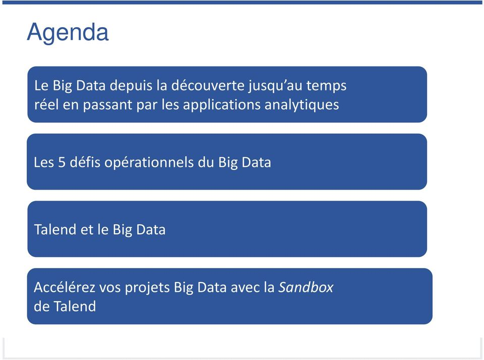 défis opérationnels du Big Data Talend et le Big Data