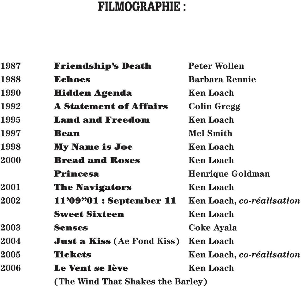 Henrique Goldman 2001 The Navigators Ken Loach 2002 11 09 01 : September 11 Ken Loach, co-réalisation Sweet Sixteen Ken Loach 2003 Senses