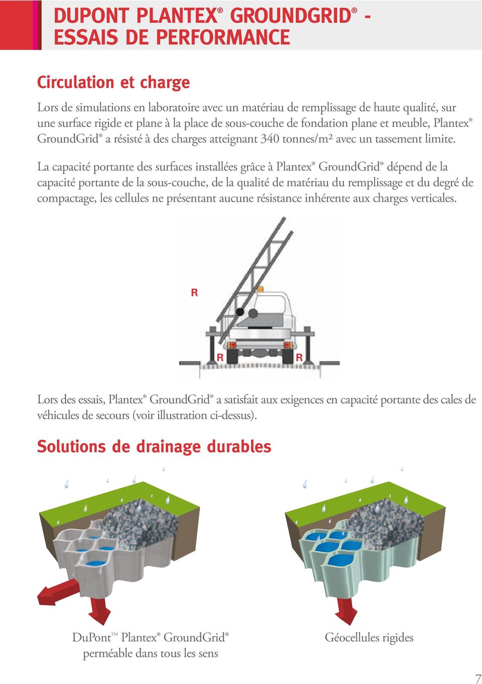 Dupont tm plantex groundgrid la solution intelligente pour for Dupont ground grid stabilisateur de graviers