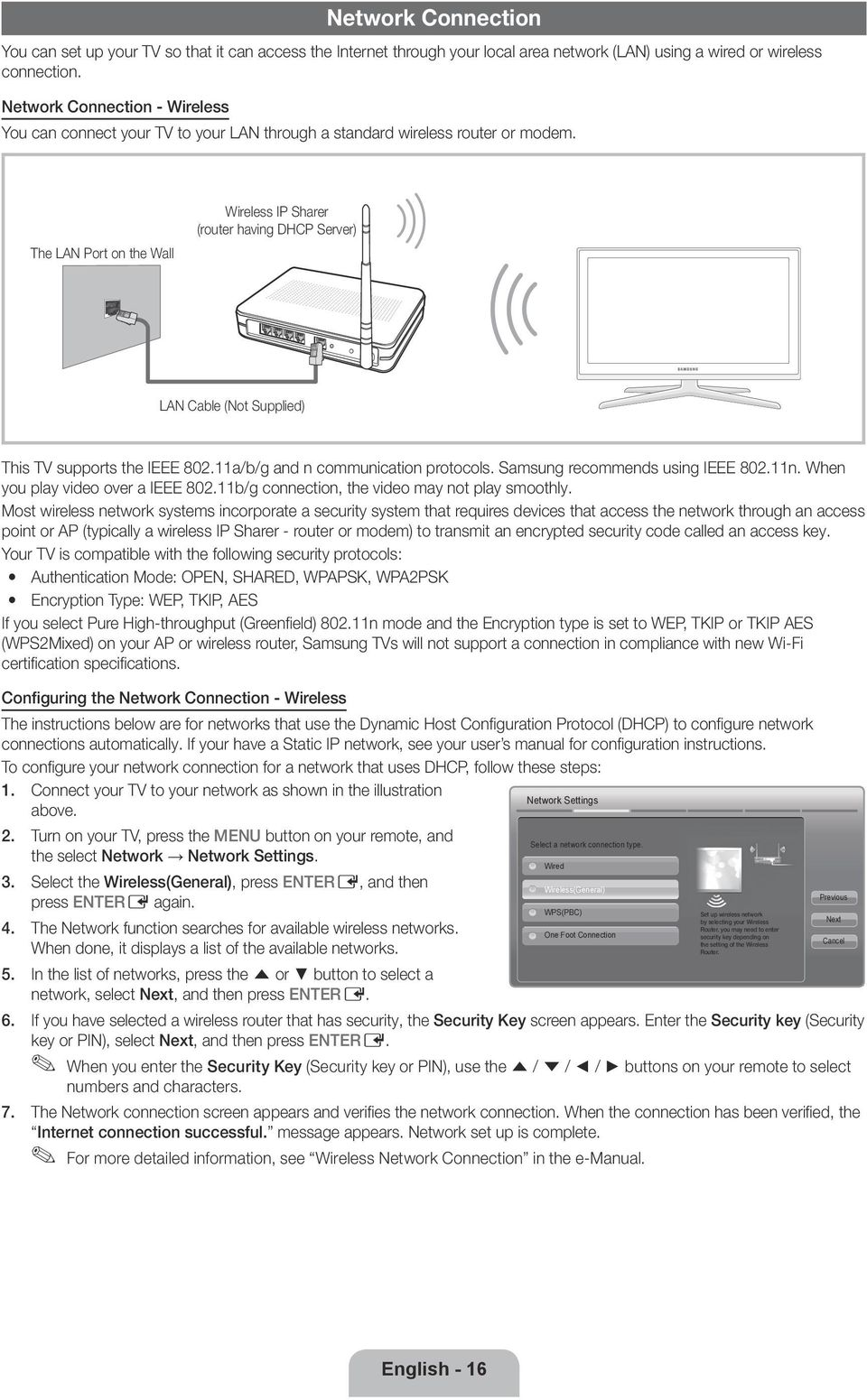 The LAN Port on the Wall Wireless IP Sharer (router having DHCP Server) LAN Cable (Not Supplied) This TV supports the IEEE 802.11a/b/g and n communication protocols. Samsung recommends using IEEE 802.