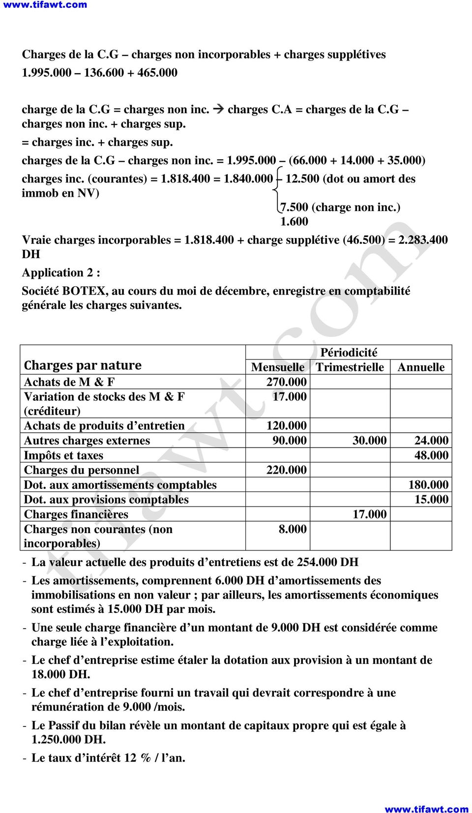 ) 1.600 Vraie charges incorporables = 1.818.400 + charge supplétive (46.500) = 2.283.