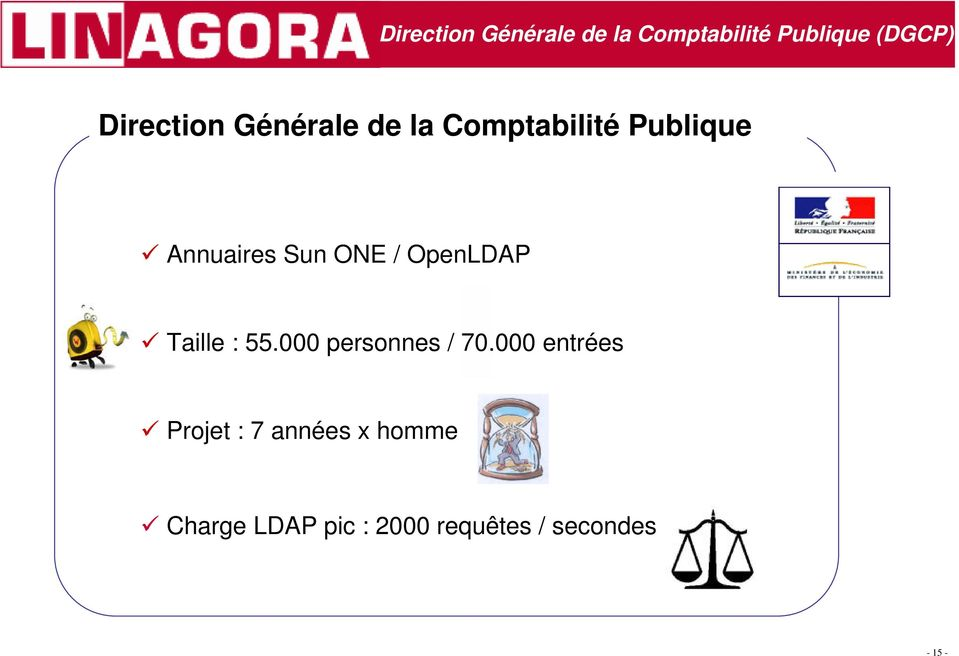 ONE / OpenLDAP Taille : 55.000 personnes / 70.