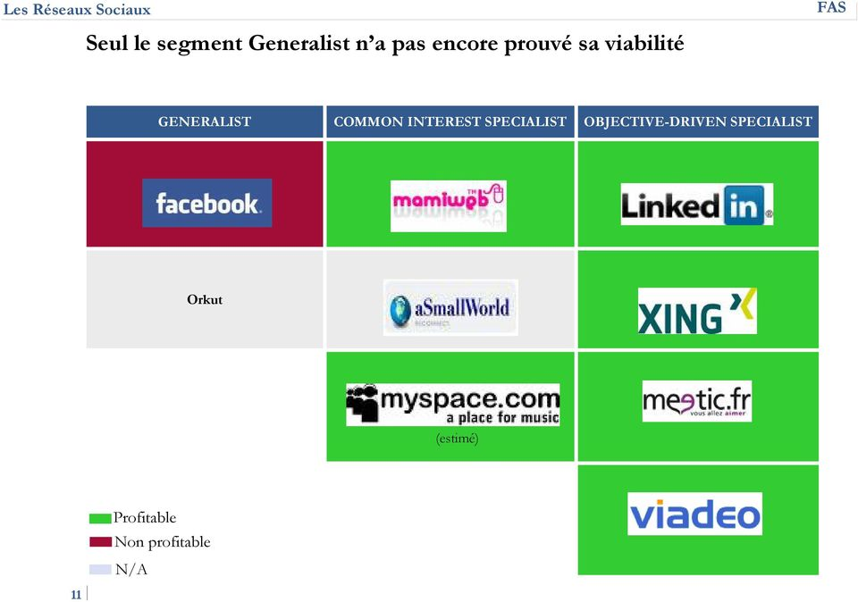 OBJECTIVE-DRIVEN SPECIALIST Facebook Mamiweb LinkedIn Orkut
