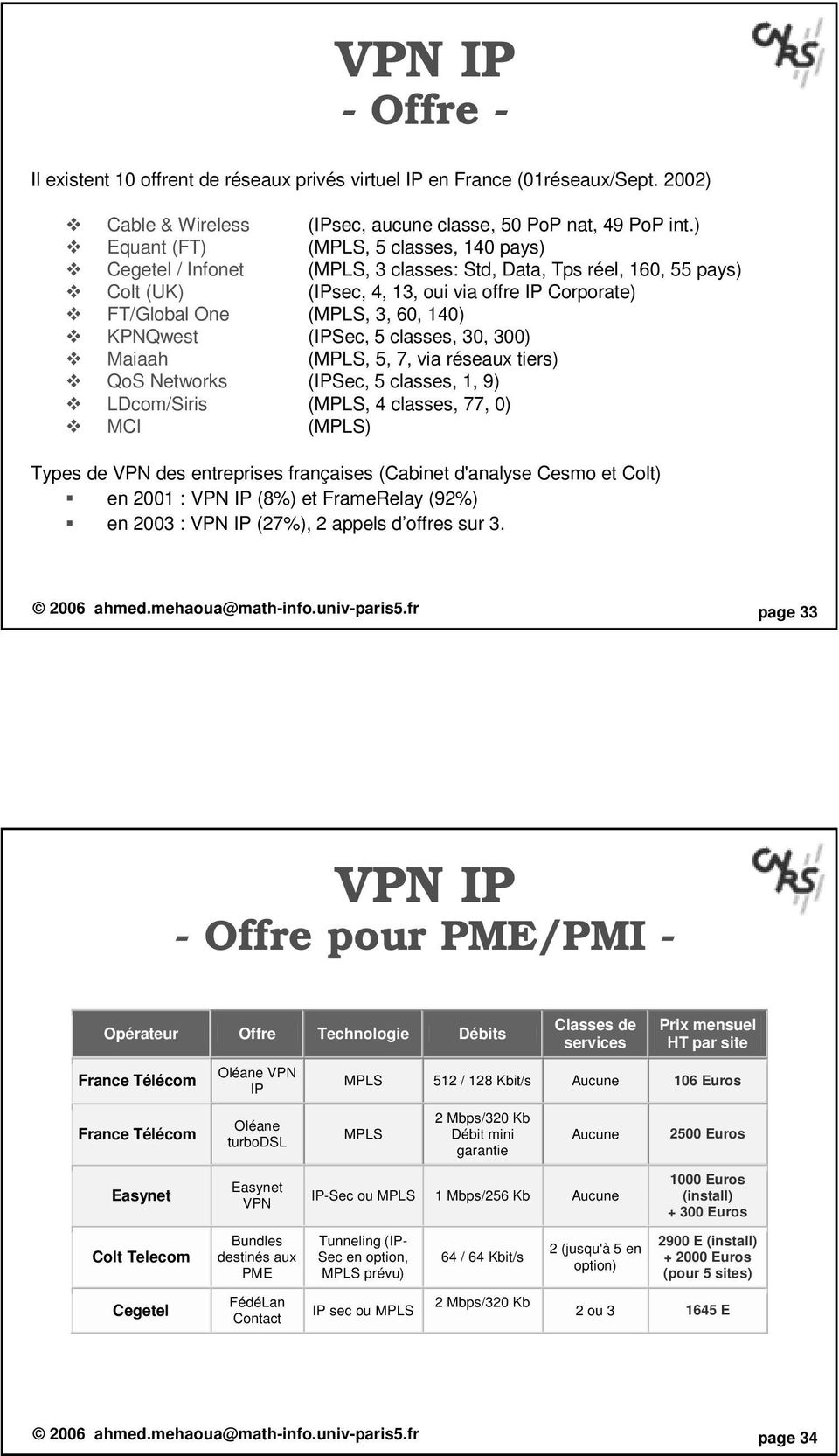 KPNQwest (IPSec, 5 classes, 30, 300) Maiaah (MPLS, 5, 7, via réseaux tiers) QoS Networks (IPSec, 5 classes, 1, 9) LDcom/Siris (MPLS, 4 classes, 77, 0) MCI (MPLS) Types de VPN des entreprises