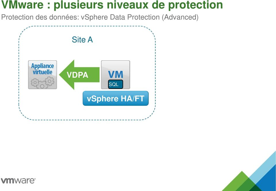données: vsphere Data Protection