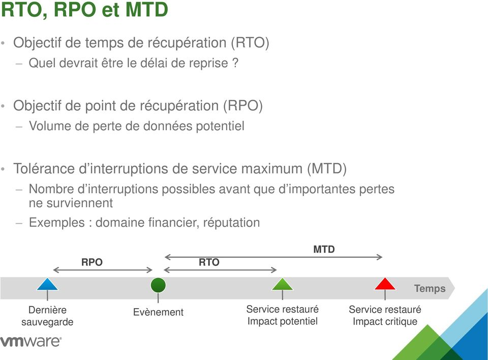 maximum (MTD) Nombre d interruptions possibles avant que d importantes pertes ne surviennent Exemples : domaine