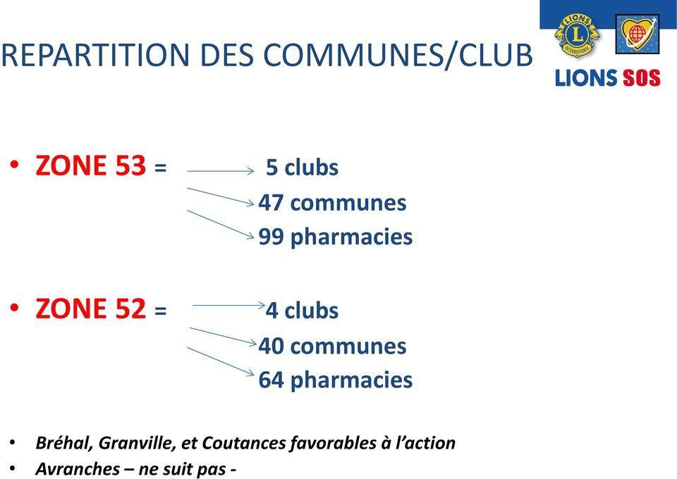 communes 64 pharmacies Bréhal, Granville, et