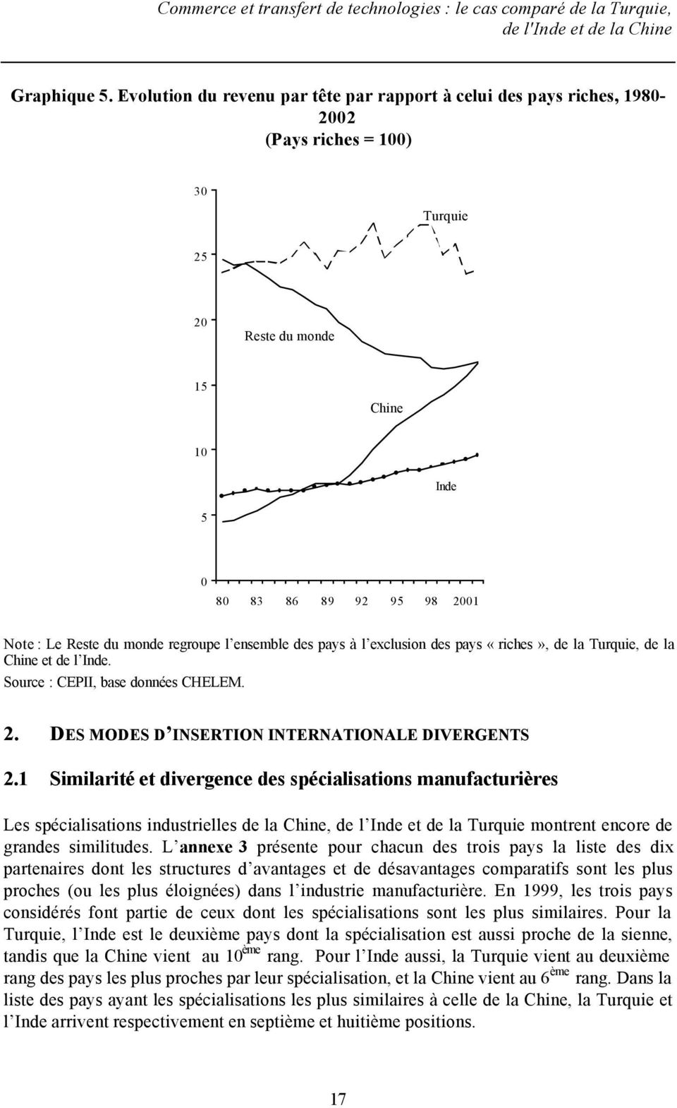 regroupe l ensemble des pays à l exclusion des pays «riches», de la Turquie, de la Chine et de l Inde. Source : CEPII, base données CHELEM. 2. DES MODES D INSERTION INTERNATIONALE DIVERGENTS 2.