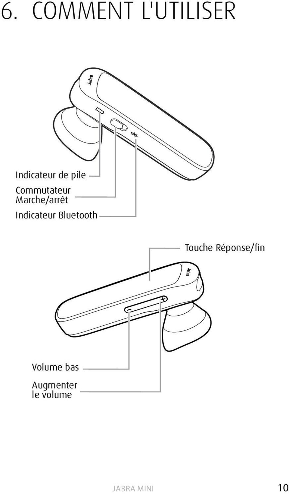 Indicateur Bluetooth Touche