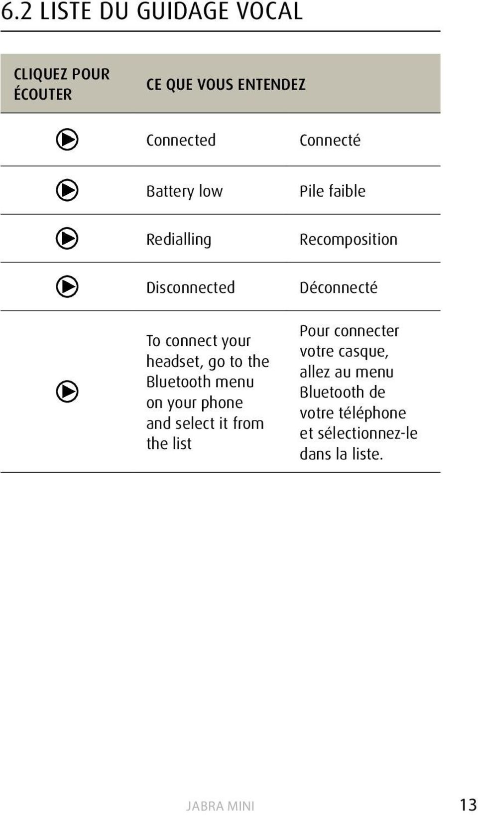 your phone and select it from the list Pile faible Recomposition Déconnecté Pour connecter