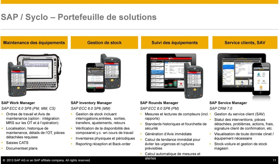Saisies CATS Documentset plans SAP Inventory Manager SAP ECC 6.