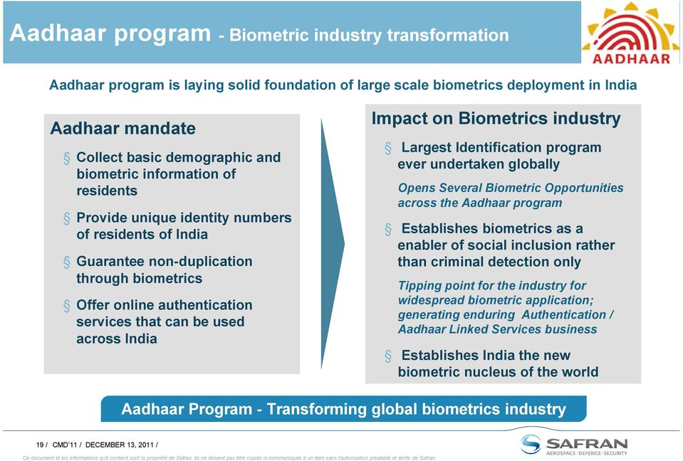 on Biometrics industry Largest Identification program ever undertaken globally Opens Several Biometric Opportunities across the Aadhaar program Establishes biometrics as a enabler of social inclusion