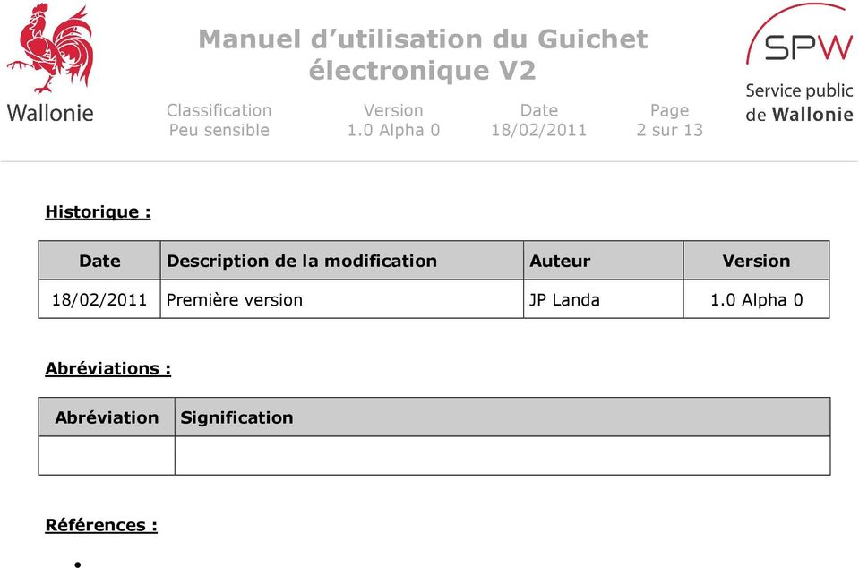 Description de la modification Auteur Version