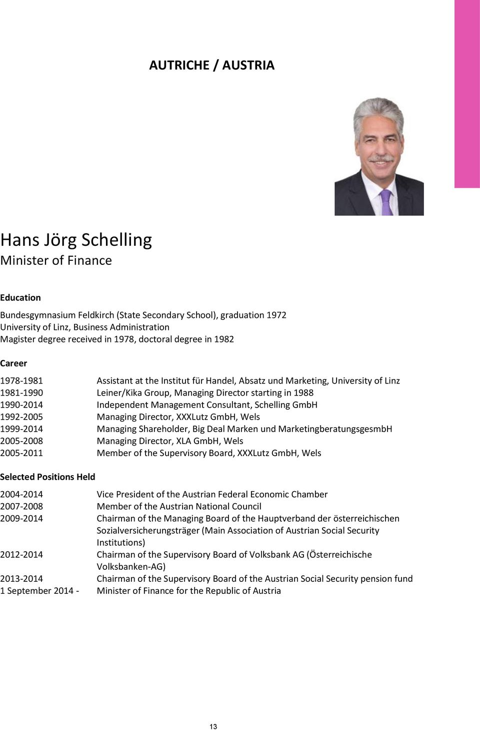 1988 1990-2014 Independent Management Consultant, Schelling GmbH 1992-2005 Managing Director, XXXLutz GmbH, Wels 1999-2014 Managing Shareholder, Big Deal Marken und MarketingberatungsgesmbH 2005-2008