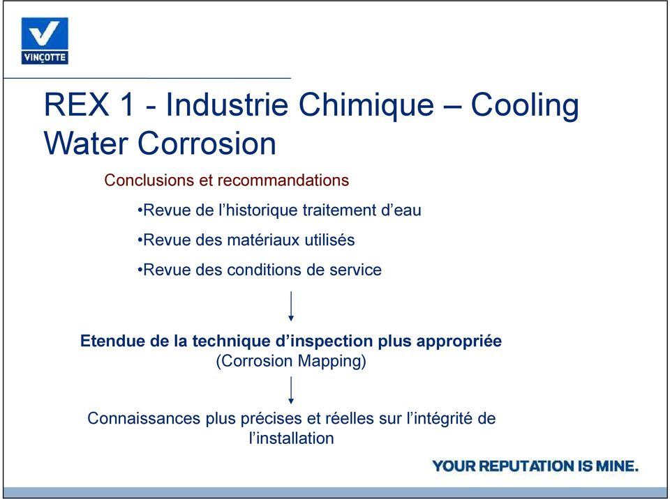 conditions de service Etendue de la technique d inspection plus appropriée