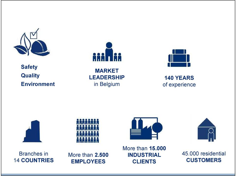 2.500 EMPLOYEES 140 YEARS of eperience More than