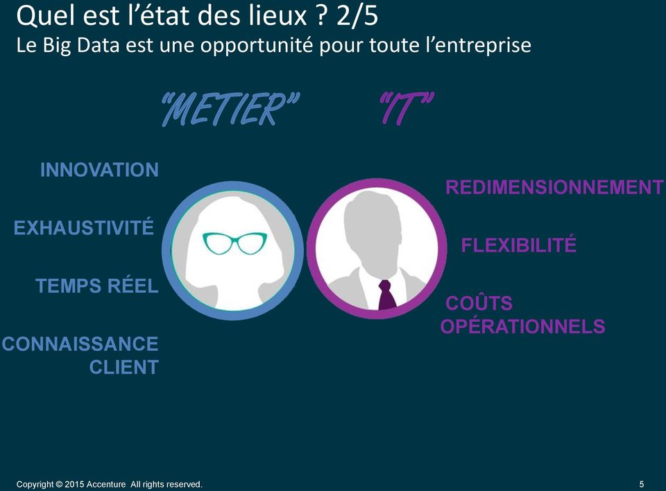 entreprise METIER IT INNOVATION EXHAUSTIVITÉ TEMPS