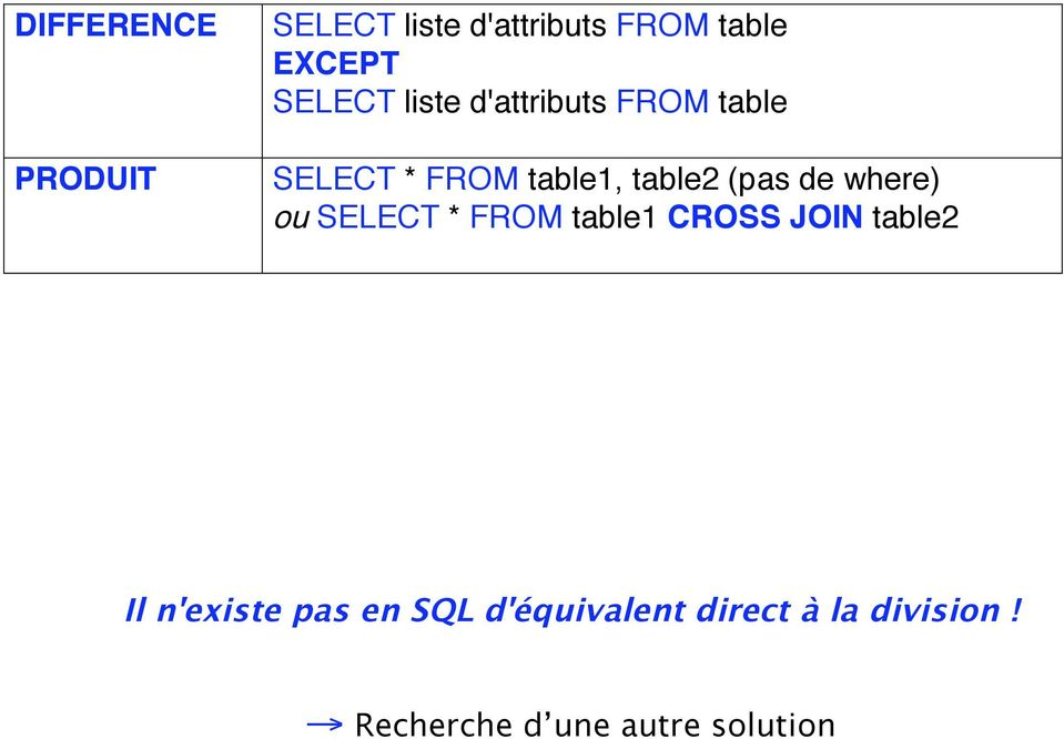 (pas de where) ou SELECT * FROM table1 CROSS JOIN table2 Il