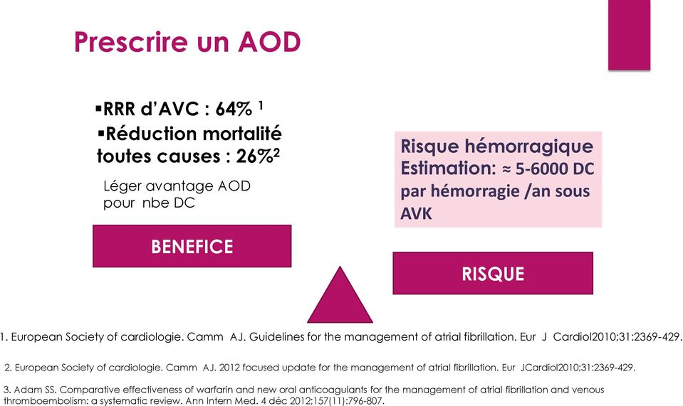 European Society of cardiologie. Camm AJ. 2012 focused update for the management of atrial fibrillation. Eur JCardiol2010;31:2369-429. 3. Adam SS.