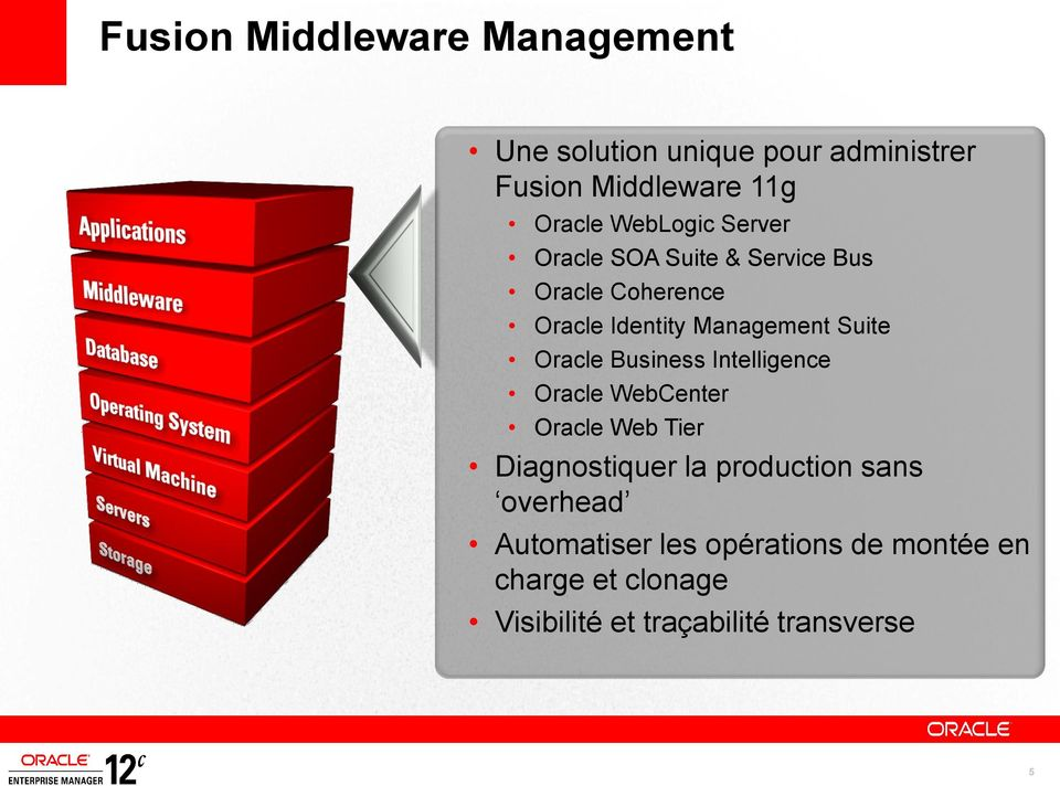 Oracle Business Intelligence Oracle WebCenter Oracle Web Tier Diagnostiquer la production sans