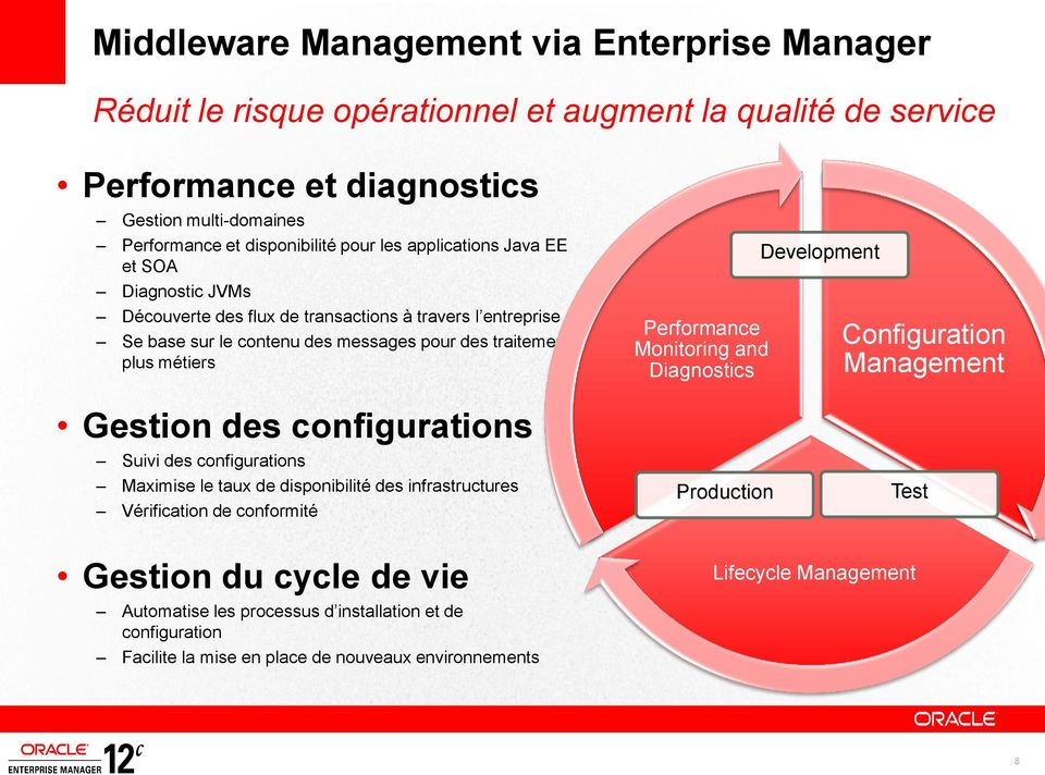 Performance Monitoring and Diagnostics Development Configuration Management Gestion des configurations Suivi des configurations Maximise le taux de disponibilité des infrastructures