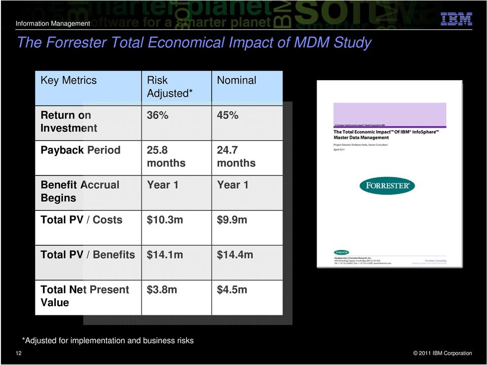 7 months Benefit Accrual Begins Year 1 Year 1 Total PV / Costs $10.3m $9.