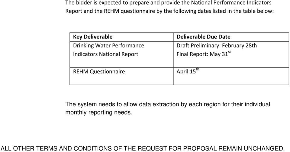 Date Draft Preliminary: February 28th Final Report: May 31 st REHM Questionnaire April 15 th The system needs to allow data