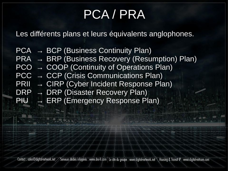 (Resumption) Plan) COOP (Continuity of Operations Plan) CCP (Crisis Communications