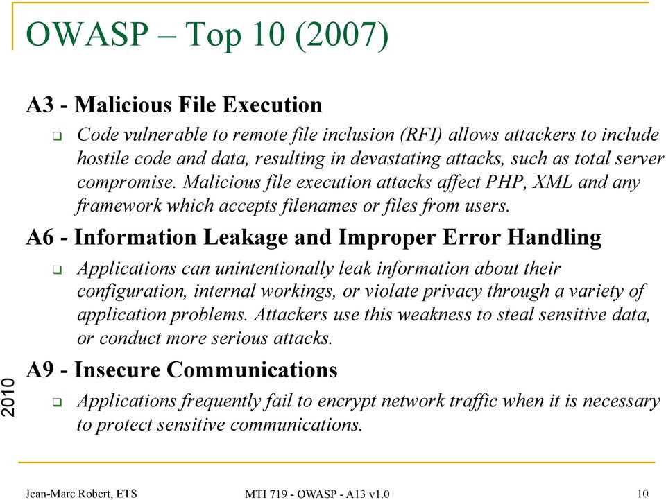 A6 - Information Leakage and Improper Error Handling Applications can unintentionally leak information about their configuration, internal workings, or violate privacy through a variety of