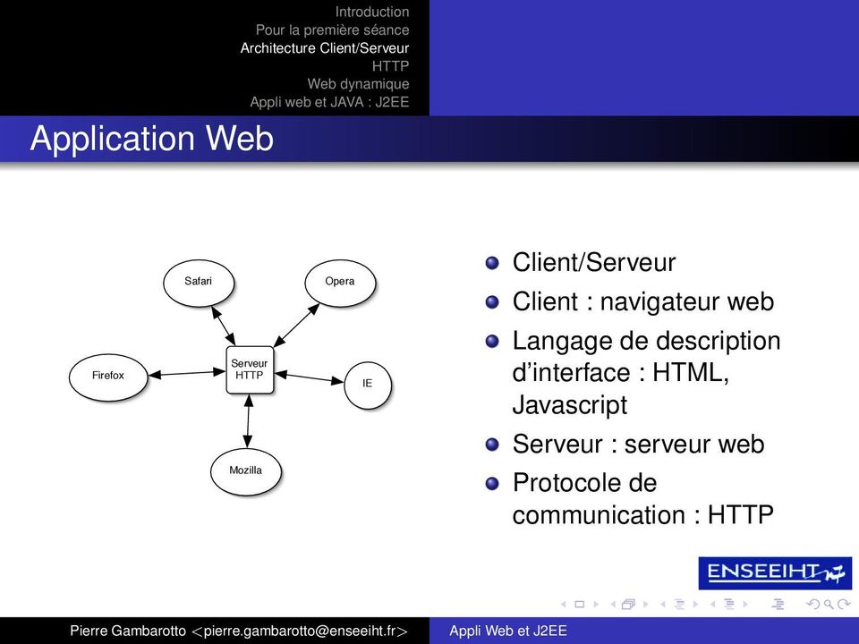 Langage de description d interface : HTML,