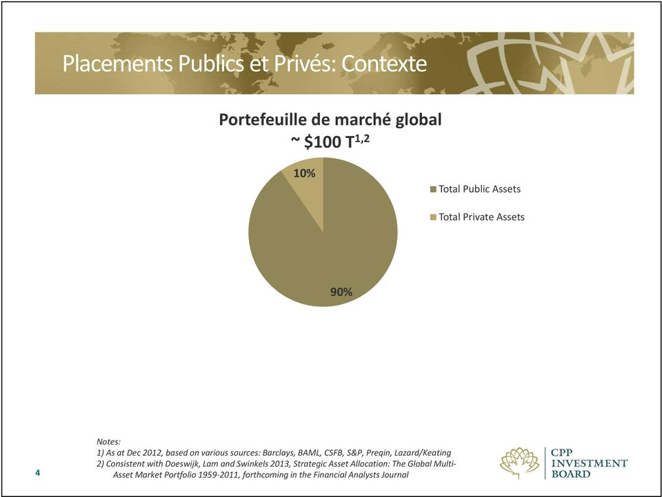 2) Consistent with Doeswijk, Lam and Swinkels 2013, Strategic Asset Allocation: The Global Multi Asset Market Portfolio