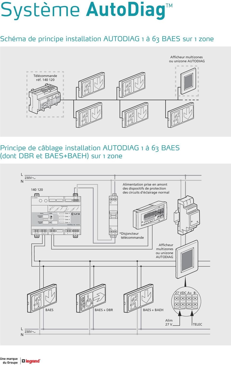 prise en amont des dispositifs de protection des circuits d éclairage normal 32 AAWSS L N SSI 15 V B- A+ B- A+ TELEC TELEC + -